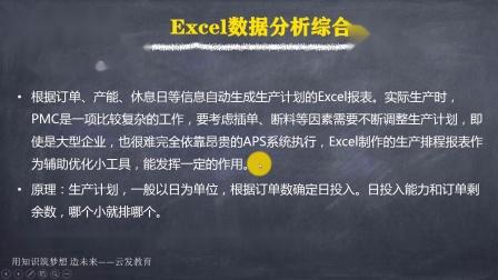 你是怎么学习的?案例解析excel做库存预测