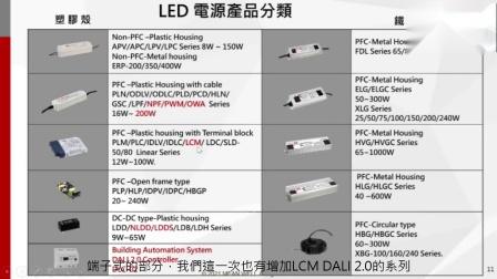 1.LED Driver-PM