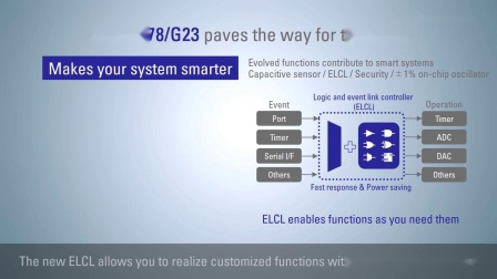 RL78G23 Introduction and Demonstration