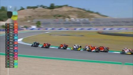 Moto3 2021 第四站 西班牙 正赛 英语