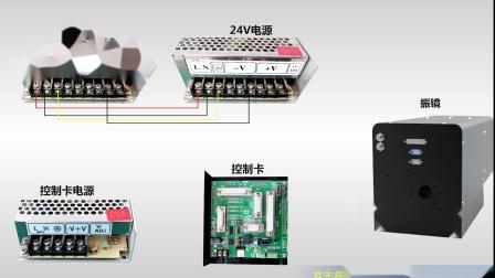 菲镭泰克Feeltek 安装视频 24V接线示意图 适用于动态聚焦系统C30 C40 C70 F30中