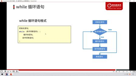 java入门全套day6-10-while循环
