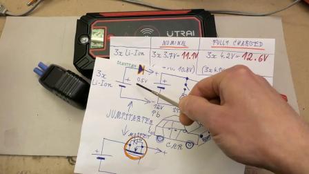 拆解!2500A汽车应急电源保护着什么
