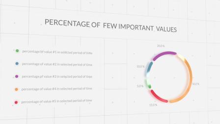 FCPX插件 环形数据信息动画 3D Circles Infographics