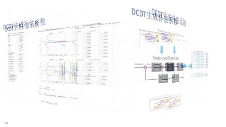 Microchip数字电源产品及解决方案系列教程:基于DPSK III 快速设计全数字电源系统(7/8)