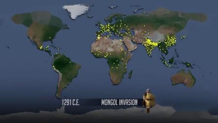 从公元1世纪到2050年世界人口增长变化