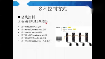M3伺服产品介绍