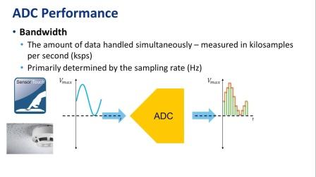 PIC®和AVR® MCU上差分ADC与单端ADC的区别