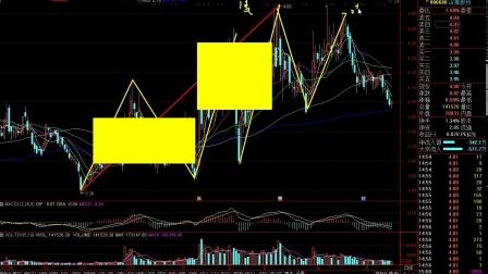 缠论解盘:如何看 山推股份目前的走势?2021-05-21