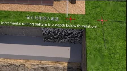 Geobear 地质聚合物修复沉降的建筑物流程