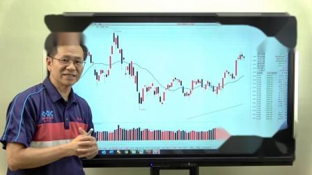 0531余博财金-产业搭配型态切入,股市获利无往不利