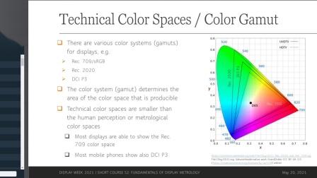 DW21_Short-Course_Fundamentals-of-Display-Metrology_20210520
