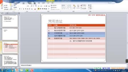 S7-1500PLC第2章 第3节 变量与数据类型