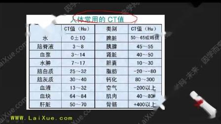 来学网来学教育卫生职称--放射医学(基础知识1)-152.avi