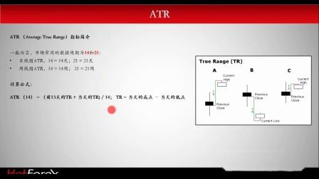 抛物线SAR与ATR交易策略