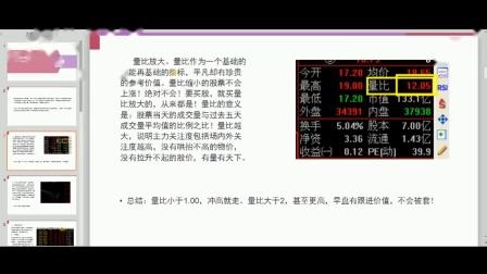 股票入门选股 (39)