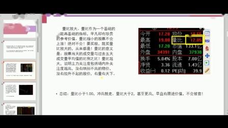 股票入门选股 (37)