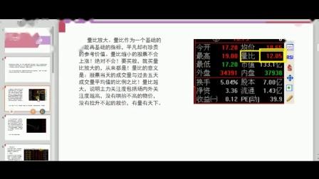 股票入门选股 (36)