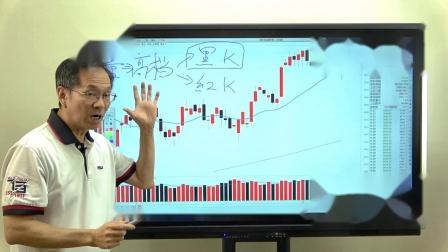 """0615余博财金-影响行情关键点,两个""""量""""点很重要"""