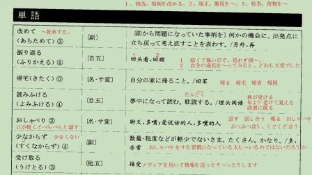 日语学习 新编日语教程5册1课单词横竖日语嬴老师