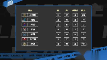 2021MPL夏季常规赛 诗月 vs 三分月 2