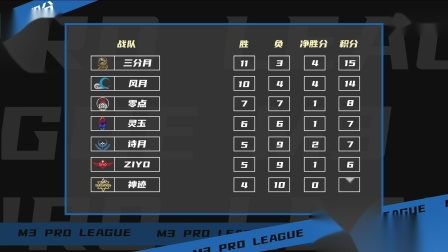 2021MPL夏季常规赛 零点 vs ZIYO 1