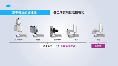 雅马哈机器人 产品介绍视频
