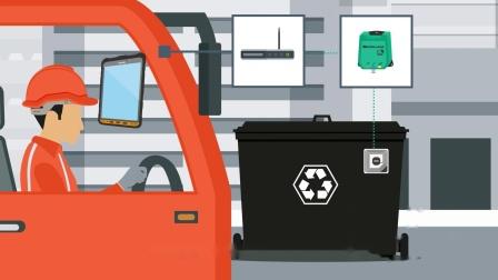 工业物联网 实时垃圾管理-CN