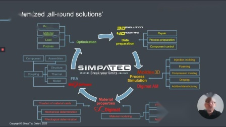 SimpaTec The Development of Foam Injected Molding Parts by using Simulation