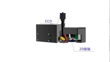 激光振镜模块化的组合给ODM集成应用带来的便利