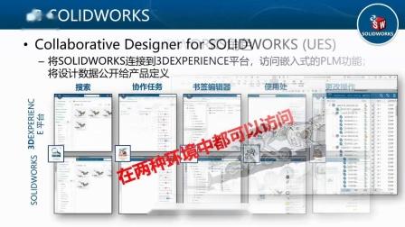实威国际 3DEXPERIENCE云端数字化协同平台