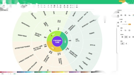 亿图图示11.0-使用mindmaster绘制圆形图