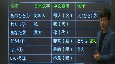 新东方标准日语第1课