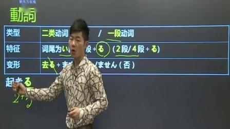 新东方标准日语第6课