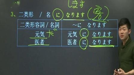 新东方标准日语第18课