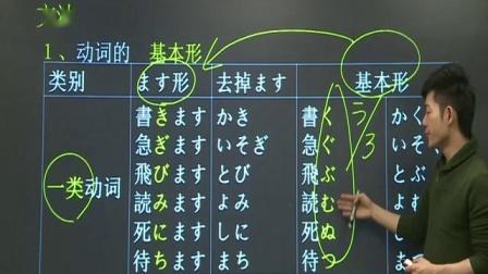 新东方标准日语第20课