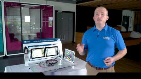 展示ADI的C²B视频性能