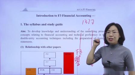 金立品教育ACCA-FA(F3)试听课:教学大纲和学习指南