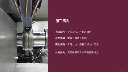 【Chevalier福裕磨床】液壓產業│擺線轉子加工應用_SMART-B1640III