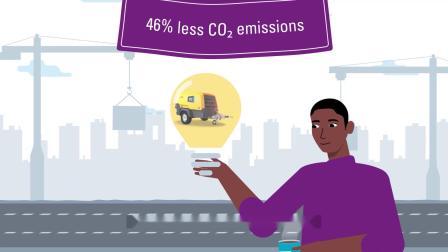 阿特拉斯·科普柯的可持续产品,可以帮助降低多少碳排放?