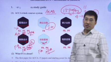 金立品教育徐开金ACCA-BT(F1) - 教学大纲和学习指南