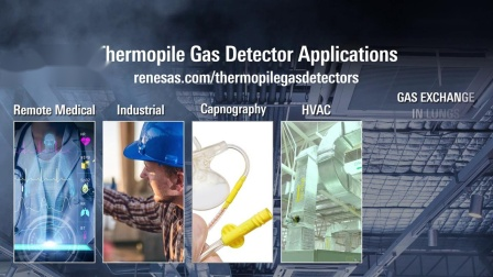 Thermopile Gas Detectors Supporting CO₂ Modules