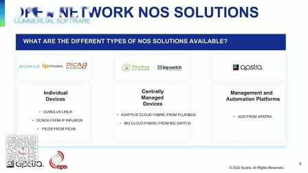 数据中心解决方案开放网络数据中心设计和开放网络 NOS 选项的演变