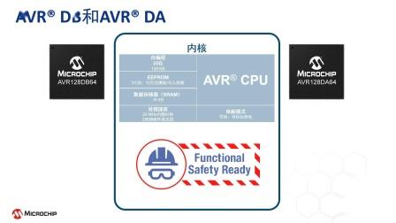 AVR® DB单片机系列