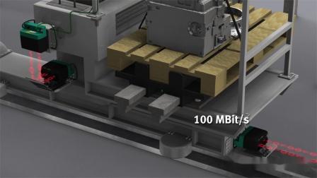 高架仓库中的实时以太网通讯 LS682/ LS684