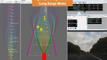 AUTO - ACC and AEB – 4DUHD Automotive Radar