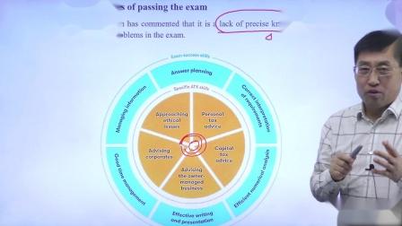 金立品教育ACCA-ATX(P6) Essential skills of passing the exam