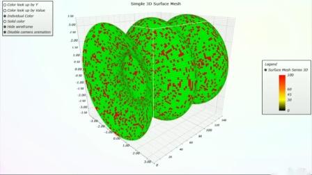 22 500个数据点的3D网格表面图