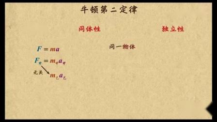 牛顿第二定律特性