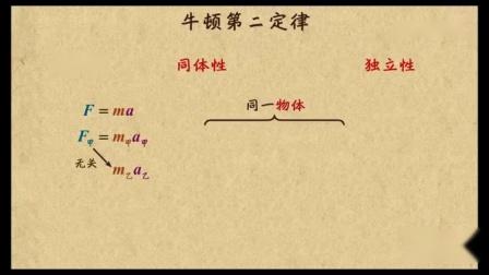 牛顿第二定律同体性、独立性